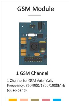 gsm module yeastar